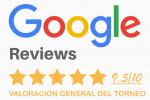 Puntuación de Google